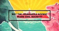 Nemzetközi szolidaritási akció a magyar civilekkel