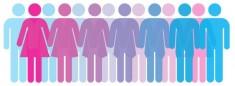 Labrisz-est: Mi is az a gender?